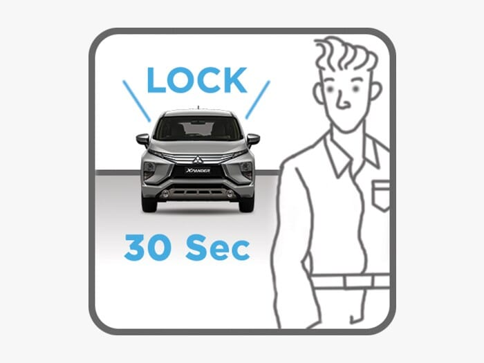 Auto Door Relock System