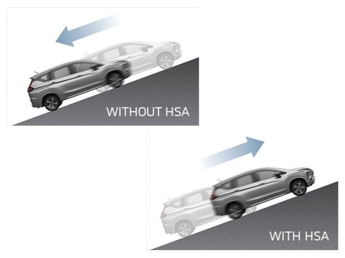 Hsa Hill Start Assist